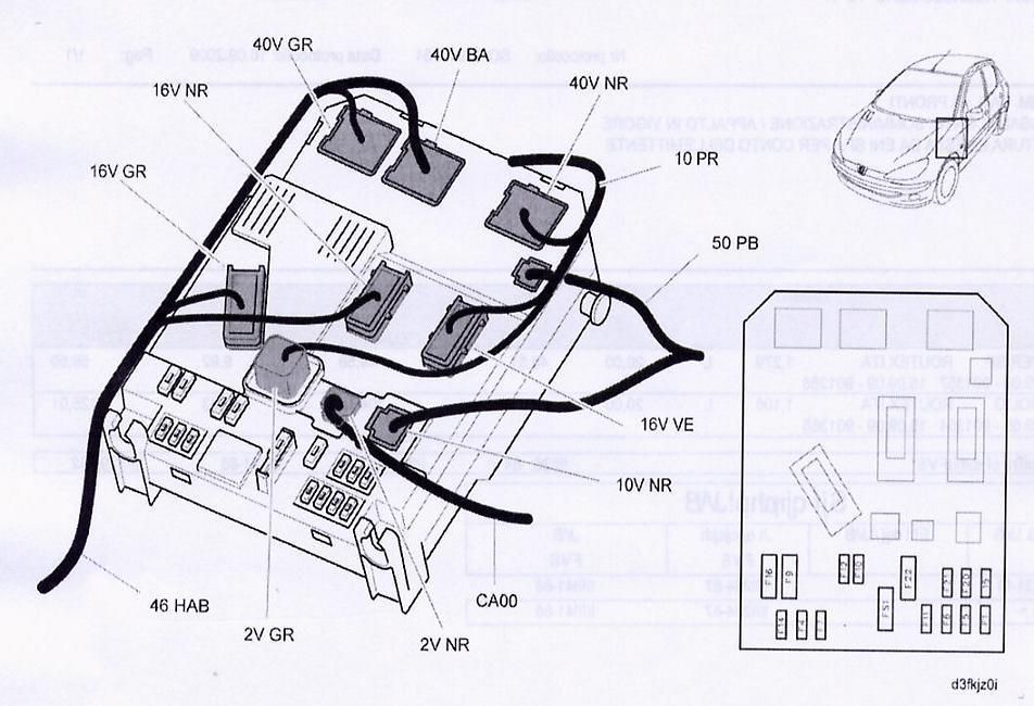 montage kit centralisation peugeot 206 mux - 206