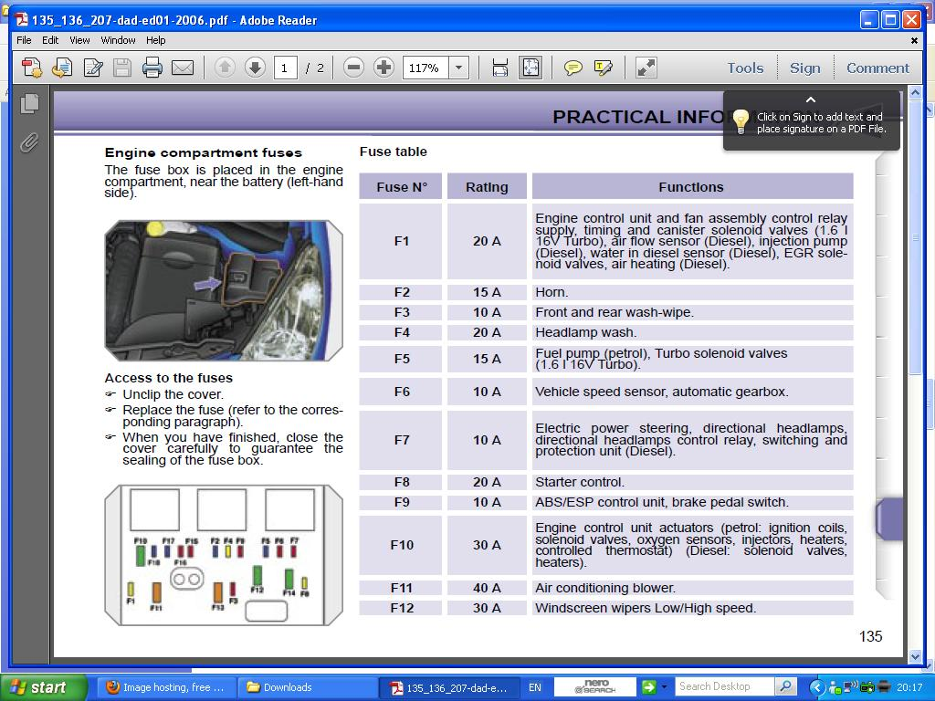 Fuse Box On A Peugeot 307 Auto Electrical Wiring Diagram 1996 Acura Integra Free Download Poistka Pre Motorcek Ostrekovaca 207