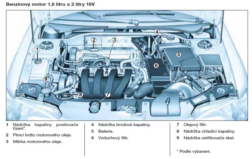 Motor Peugeot 306 - 1.8 - 16V.PNG