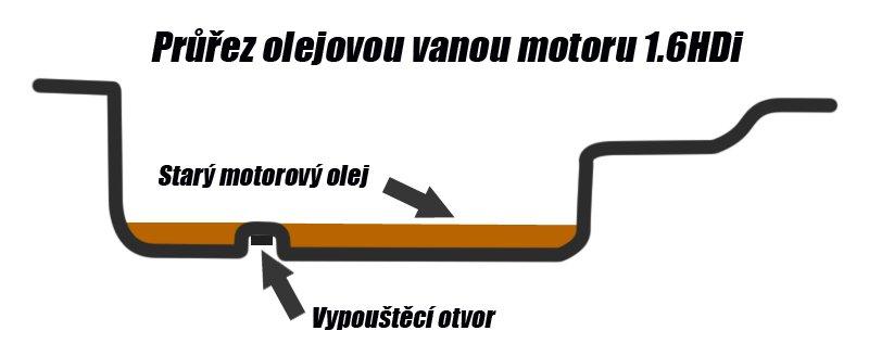 prurez_vanou_1.6HDi-1.jpg